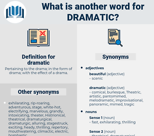 Synonyms For Dramatic Thesaurus Net Search synonyms for word dramatic at englishthesaurus.net. synonyms for dramatic thesaurus net