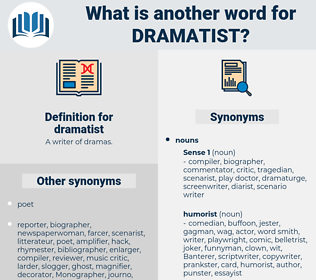 dramatist, synonym dramatist, another word for dramatist, words like dramatist, thesaurus dramatist