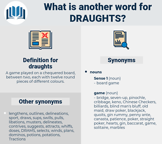 draughts, synonym draughts, another word for draughts, words like draughts, thesaurus draughts
