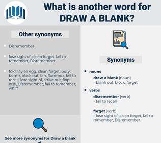 draw a blank, synonym draw a blank, another word for draw a blank, words like draw a blank, thesaurus draw a blank