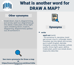 draw a map, synonym draw a map, another word for draw a map, words like draw a map, thesaurus draw a map