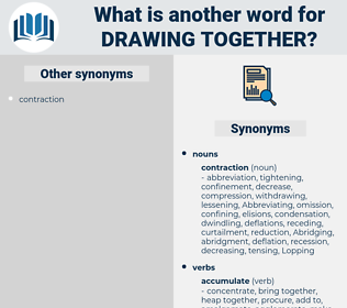 drawing together, synonym drawing together, another word for drawing together, words like drawing together, thesaurus drawing together