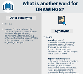 drawings, synonym drawings, another word for drawings, words like drawings, thesaurus drawings