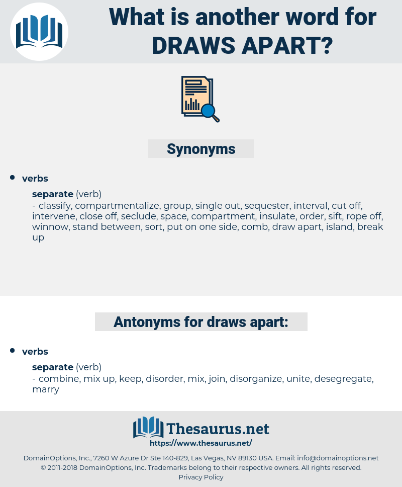 draws apart, synonym draws apart, another word for draws apart, words like draws apart, thesaurus draws apart