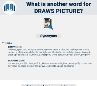 draws picture, synonym draws picture, another word for draws picture, words like draws picture, thesaurus draws picture