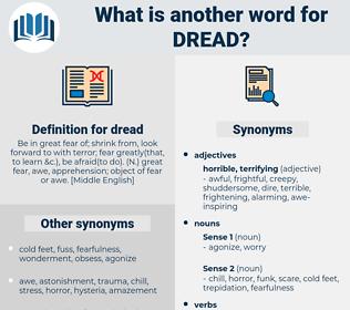 dread, synonym dread, another word for dread, words like dread, thesaurus dread