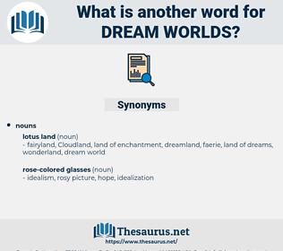 dream worlds, synonym dream worlds, another word for dream worlds, words like dream worlds, thesaurus dream worlds