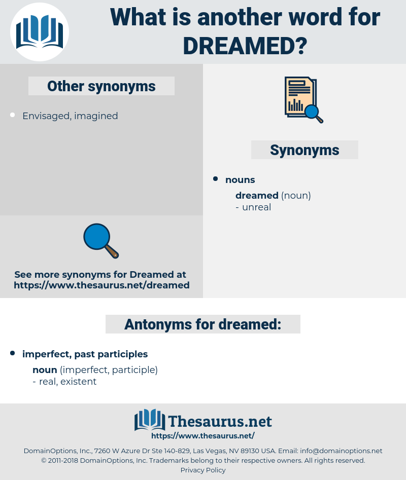 dreamed, synonym dreamed, another word for dreamed, words like dreamed, thesaurus dreamed