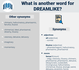 dreamlike, synonym dreamlike, another word for dreamlike, words like dreamlike, thesaurus dreamlike