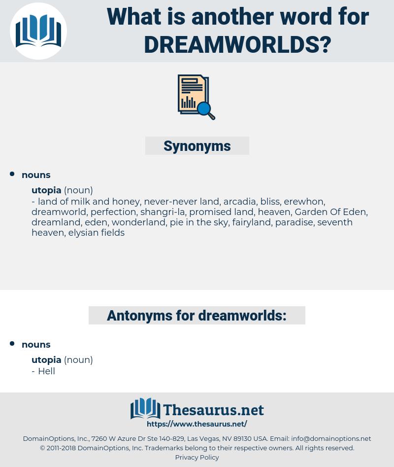 dreamworlds, synonym dreamworlds, another word for dreamworlds, words like dreamworlds, thesaurus dreamworlds