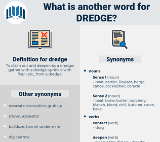 dredge, synonym dredge, another word for dredge, words like dredge, thesaurus dredge