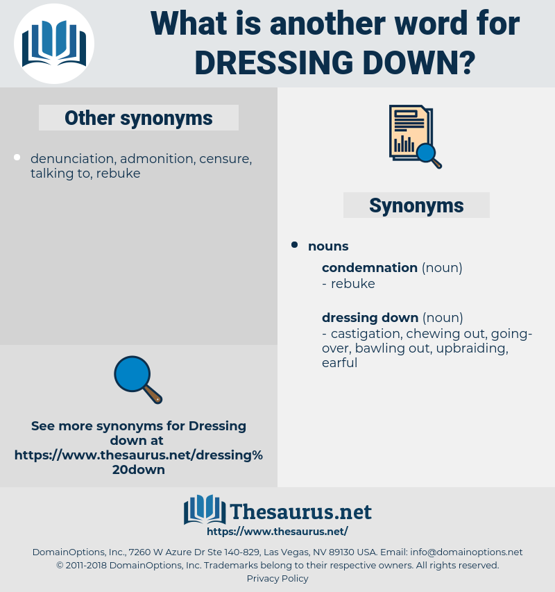 dressing down, synonym dressing down, another word for dressing down, words like dressing down, thesaurus dressing down