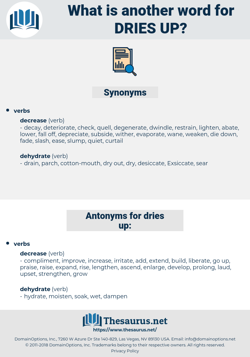 dries up, synonym dries up, another word for dries up, words like dries up, thesaurus dries up