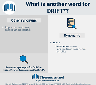 drift, synonym drift, another word for drift, words like drift, thesaurus drift