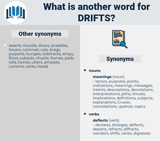 drifts, synonym drifts, another word for drifts, words like drifts, thesaurus drifts