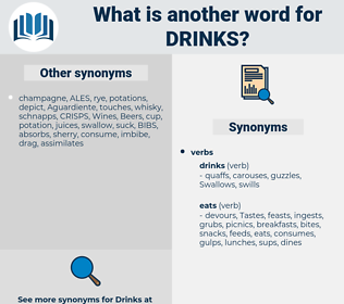 drinks, synonym drinks, another word for drinks, words like drinks, thesaurus drinks