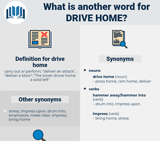 drive home, synonym drive home, another word for drive home, words like drive home, thesaurus drive home