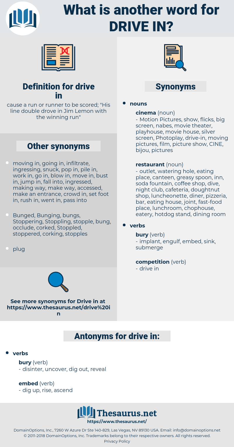 Synonyms for DRIVE IN, Antonyms for DRIVE IN - Thesaurus.net