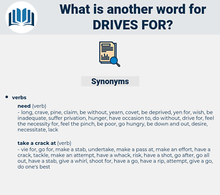 drives for, synonym drives for, another word for drives for, words like drives for, thesaurus drives for