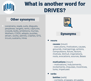 Drives, synonym Drives, another word for Drives, words like Drives, thesaurus Drives