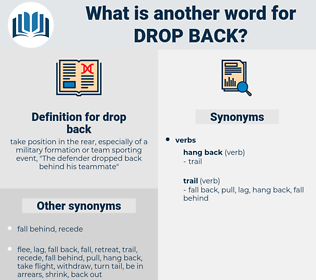drop back, synonym drop back, another word for drop back, words like drop back, thesaurus drop back