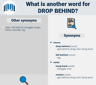 drop behind, synonym drop behind, another word for drop behind, words like drop behind, thesaurus drop behind