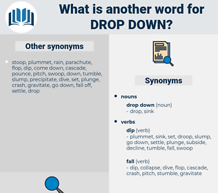 drop down, synonym drop down, another word for drop down, words like drop down, thesaurus drop down