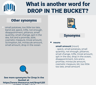 drop in the bucket, synonym drop in the bucket, another word for drop in the bucket, words like drop in the bucket, thesaurus drop in the bucket