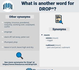 drop, synonym drop, another word for drop, words like drop, thesaurus drop