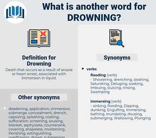 Drowning, synonym Drowning, another word for Drowning, words like Drowning, thesaurus Drowning