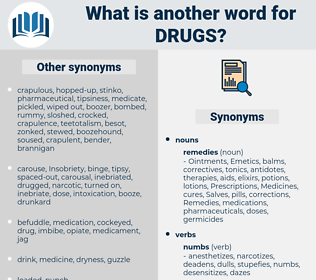 Drugs, synonym Drugs, another word for Drugs, words like Drugs, thesaurus Drugs