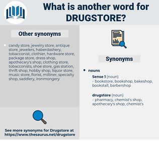 drugstore, synonym drugstore, another word for drugstore, words like drugstore, thesaurus drugstore