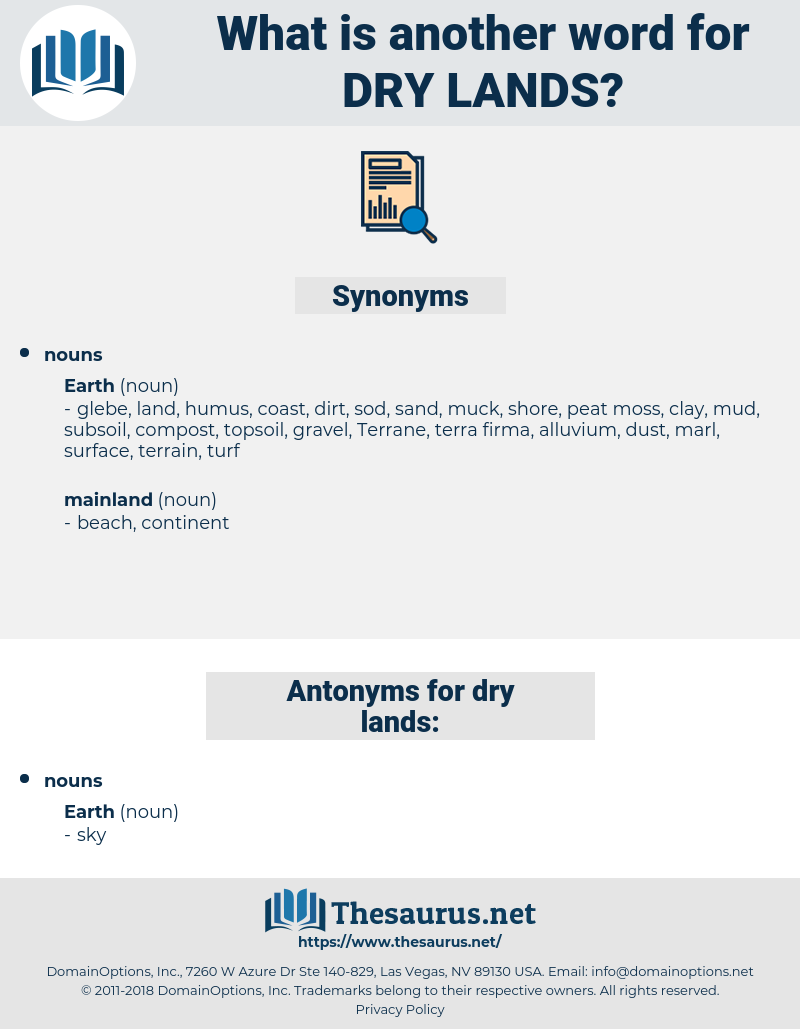dry lands, synonym dry lands, another word for dry lands, words like dry lands, thesaurus dry lands