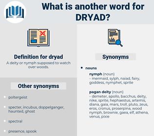 dryad, synonym dryad, another word for dryad, words like dryad, thesaurus dryad
