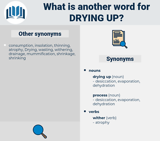 drying up, synonym drying up, another word for drying up, words like drying up, thesaurus drying up