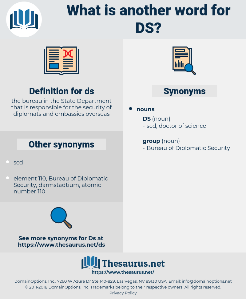 ds, synonym ds, another word for ds, words like ds, thesaurus ds