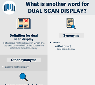 dual scan display, synonym dual scan display, another word for dual scan display, words like dual scan display, thesaurus dual scan display