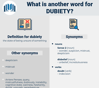 dubiety, synonym dubiety, another word for dubiety, words like dubiety, thesaurus dubiety