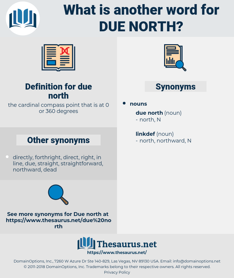 due north, synonym due north, another word for due north, words like due north, thesaurus due north