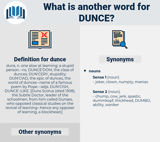 dunce, synonym dunce, another word for dunce, words like dunce, thesaurus dunce