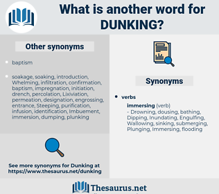 dunking, synonym dunking, another word for dunking, words like dunking, thesaurus dunking