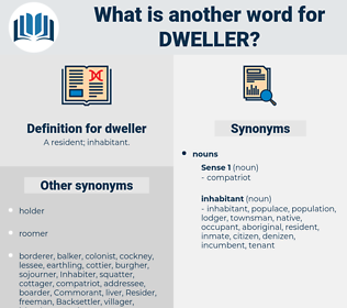dweller, synonym dweller, another word for dweller, words like dweller, thesaurus dweller