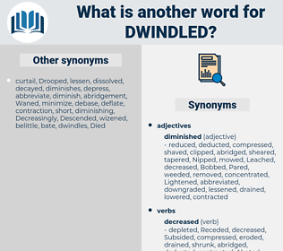 Dwindled, synonym Dwindled, another word for Dwindled, words like Dwindled, thesaurus Dwindled
