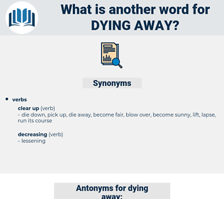 dying away, synonym dying away, another word for dying away, words like dying away, thesaurus dying away