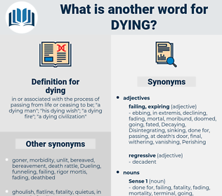 dying, synonym dying, another word for dying, words like dying, thesaurus dying