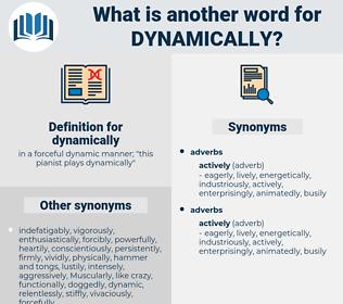 dynamically, synonym dynamically, another word for dynamically, words like dynamically, thesaurus dynamically
