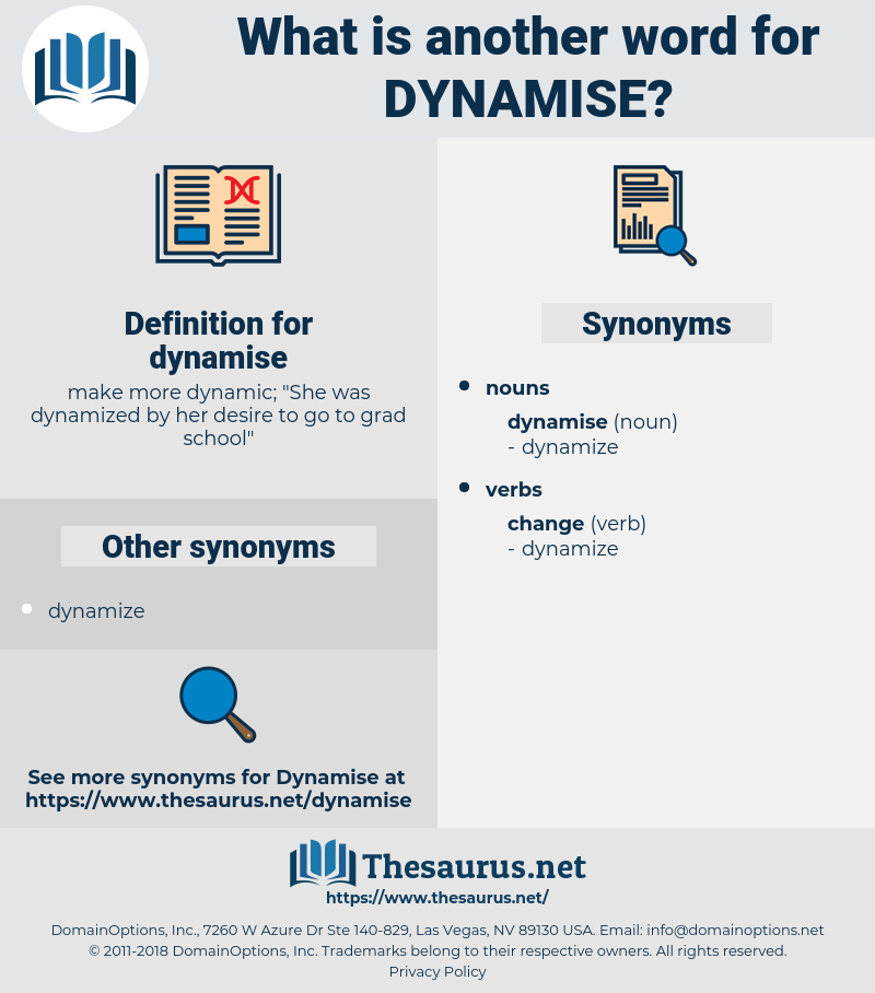 dynamise, synonym dynamise, another word for dynamise, words like dynamise, thesaurus dynamise