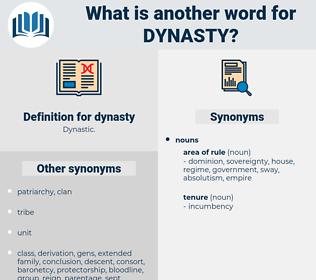 dynasty, synonym dynasty, another word for dynasty, words like dynasty, thesaurus dynasty