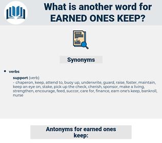 earned ones keep, synonym earned ones keep, another word for earned ones keep, words like earned ones keep, thesaurus earned ones keep
