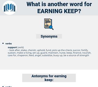 earning keep, synonym earning keep, another word for earning keep, words like earning keep, thesaurus earning keep